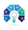 blue light bulb idea vector image vector image