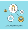 Affiliate Marketing vector image