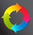 colorful life cycle diagram schema vector image vector image