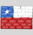 chile flag on the wall vector image vector image