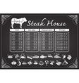 Steak house menu on chalkboard vector image