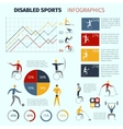 Disabled Sports Infographics vector image