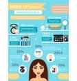 Makeup Infographics Set vector image