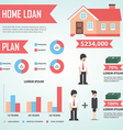Home loan infographic design element Real estate vector image