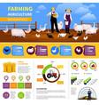 farming flat infographics vector image