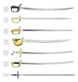 Military Sword Cutlass and Saber Set vector image