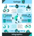 Garbage Infographics Set vector image