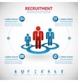 recruitment and human resource vector image vector image