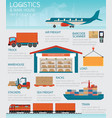 infographic of industrial warehouse vector image
