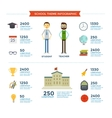 Education School Template Design Infographic vector image