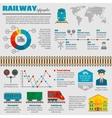 Railway Infographic Set vector image