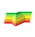 Energy efficiency rating scale vector image