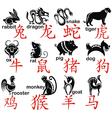 Zodiac symbols calligraphy art background vector image