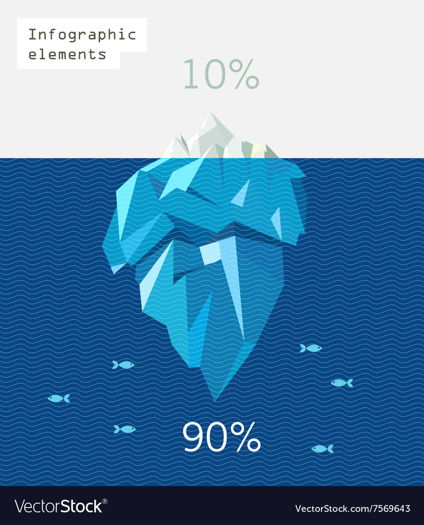 Iceberg infographic polygon flat vector