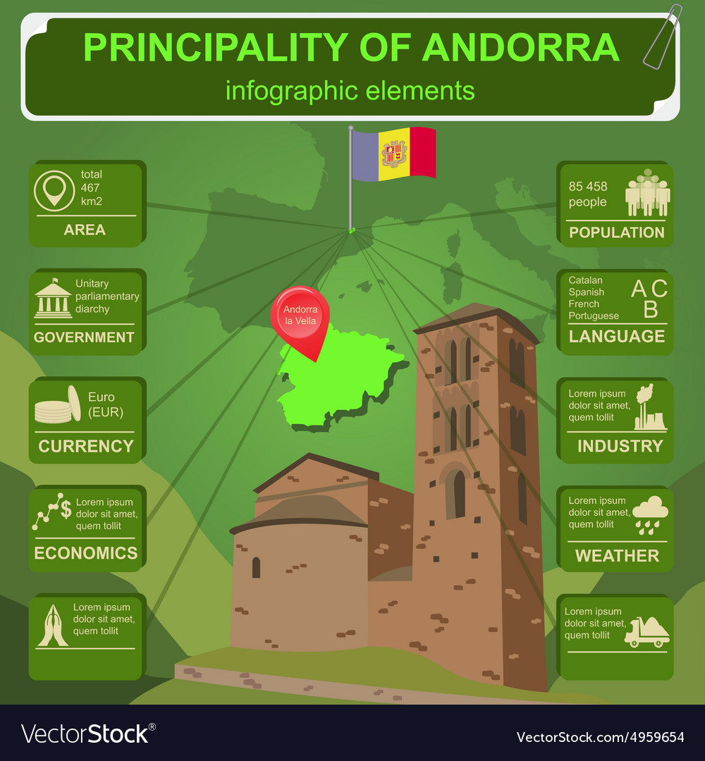 Andorra infographics statistical data sights vector