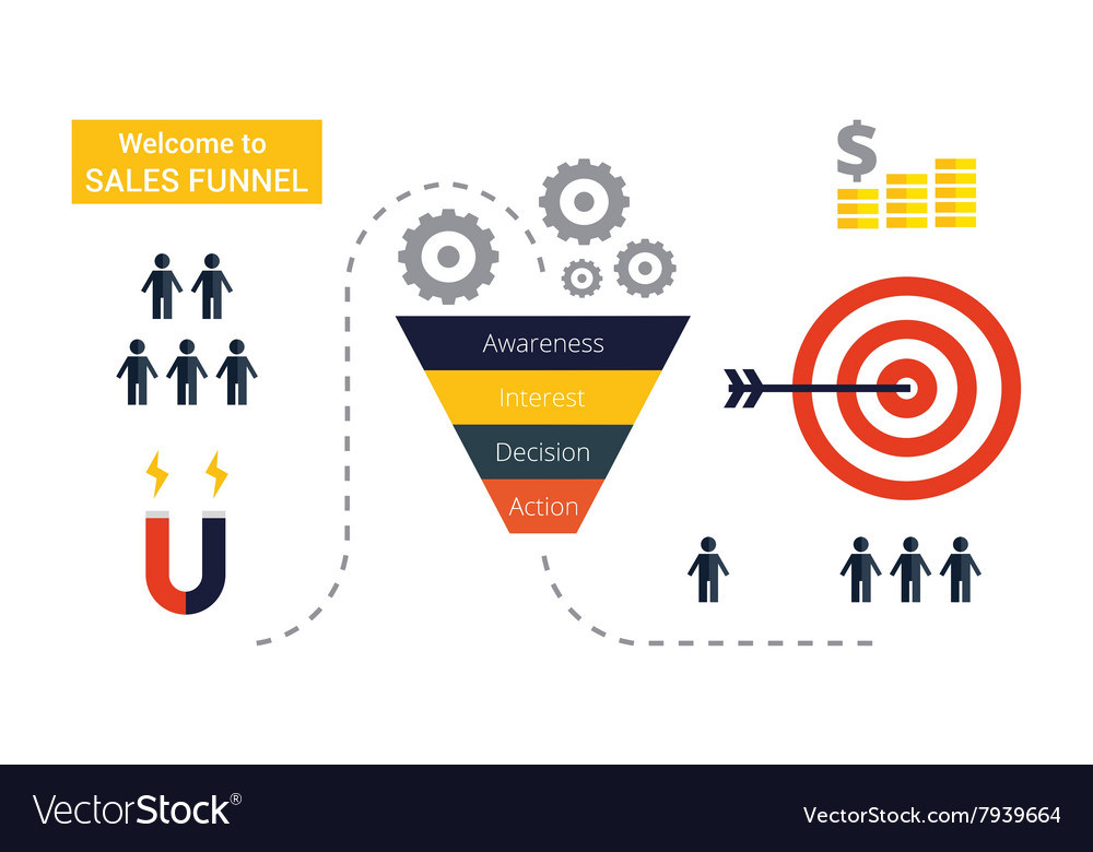 Sales funnel infographics flat vector