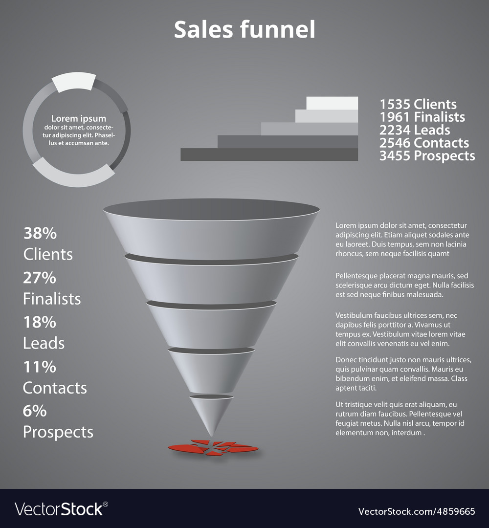Sales funnel template for your business vector