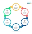 Circular infographics Business diagram with 6 vector image