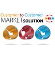 Customer to Customer vector image