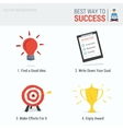 Four steps to Success Infographic vector image