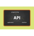 api application programming interface on text on vector image