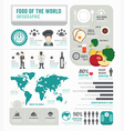 Infographic business of foods template design vector image