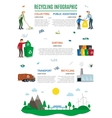 infographics on theme of recycling waste vector image