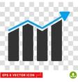 Trend Eps Icon vector image