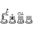 tea preparation ceremony vector image