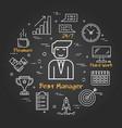 chalk board - businessman - best manager vector image