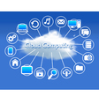 Cloud Computing schematic vector image vector image