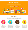 web design easter greeting vector image