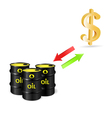 Conversion of dollars and oil vector image