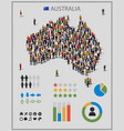 large group of people in form of australia map vector image