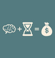 time brain  money profit concept vector image