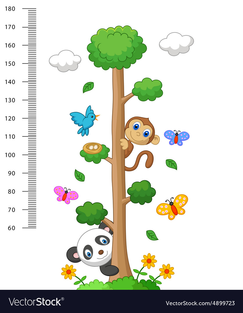 Wall meter with three and wild animals vector