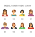 Fashion Evolution Avatar Set vector image