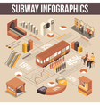 1608i105003Sm005c11subway isometric infographics vector image