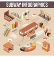 1608i105003Sm005c11subway isometric infographics vector image