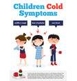 children got cold poster vector image