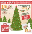 infographic tradition of celebrating the new year vector image