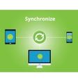synchronize between multiple platform vector image