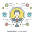 Flat line Team Building and Resources Management vector image