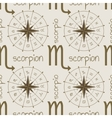 Astrology sign Scorpion Seamless pattern vector image