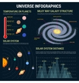 Universe infographics banner background template vector image