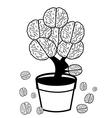 brain in pot vector image