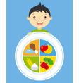 child with a plate of food vector image