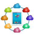 Cloud computing services vector image