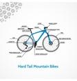Hard Tail Mountain Bikes vector image