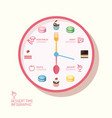 Infographic watch and bakery flat icons idea vector image